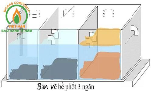 be phot 3 ngan (4)