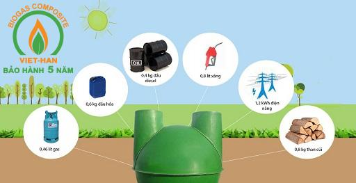 hieu qua xu ly của be biogas (4)
