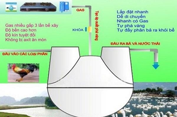 ham biogas composite gia bao nhieu (3)