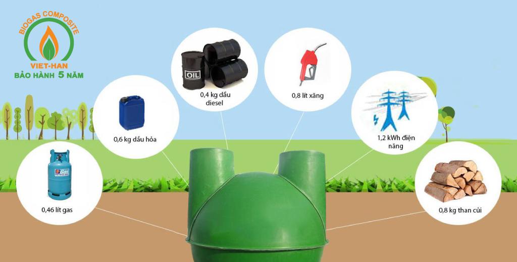 bể biogas composite Việt Hàn